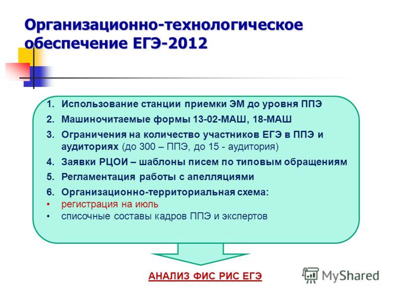 Организационно-технологическое обеспечение ЕГЭ-2012 1.Использование станции приемки ЭМ до уровня ППЭ 2.Машиночитаемые формы 13-02-МАШ, 18-МАШ 3.Ограничения на количество участников ЕГЭ в ППЭ и аудиториях (до 300 – ППЭ, до 15 - аудитория) 4.Заявки РЦО