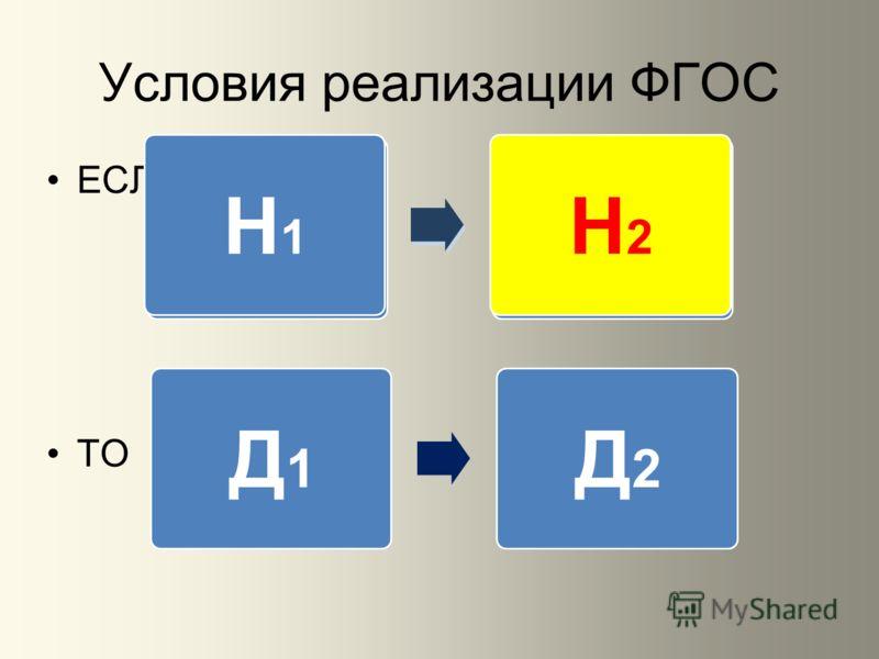 Условия реализации ФГОС ЕСЛИ ТО Н1Н1 Н2Н2 Д1Д1 Д2Д2