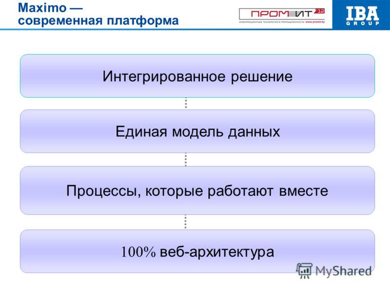 Интегрированное решение Единая модель данных Процессы, которые работают вместе 100% веб-архитектура Maximo современная платформа