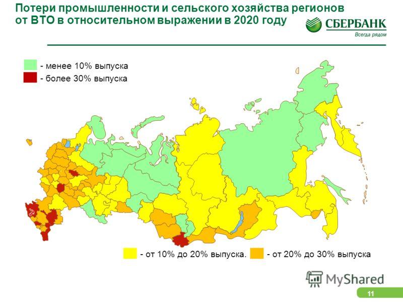 11 - менее 10% выпуска - от 10% до 20% выпуска.- от 20% до 30% выпуска - более 30% выпуска Потери промышленности и сельского хозяйства регионов от ВТО в относительном выражении в 2020 году