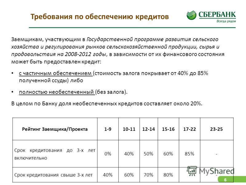 6 Требования по обеспечению кредитов Рейтинг Заемщика/Проекта1-910-1112-1415-1617-2223-25 Срок кредитования до 3-х лет включительно 0%40%50%60%85%- Срок кредитования свыше 3-х лет40%60%70%80%-- Заемщикам, участвующим в Государственной программе разви