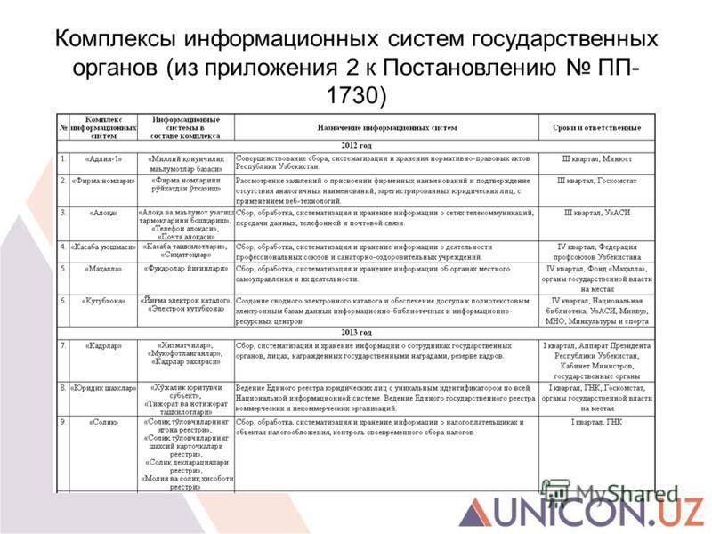 Комплексы информационных систем государственных органов (из приложения 2 к Постановлению ПП- 1730)