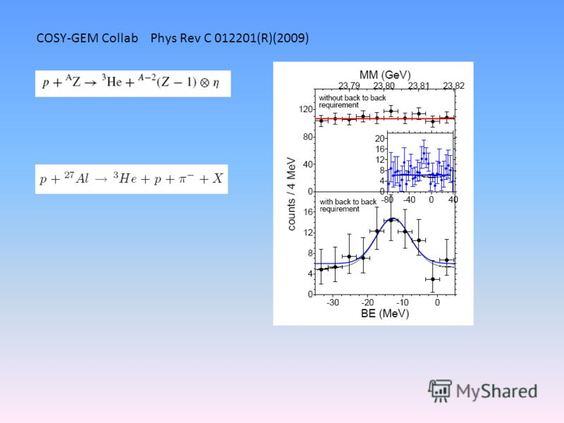 COSY-GEM Collab Phys Rev C 012201(R)(2009)