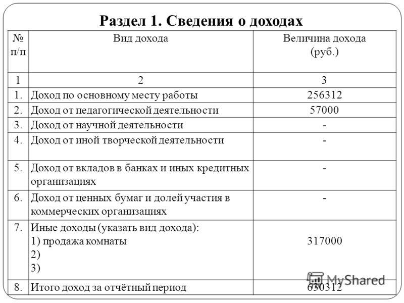 образец заполнение декларации о доходах госслужащих 2014