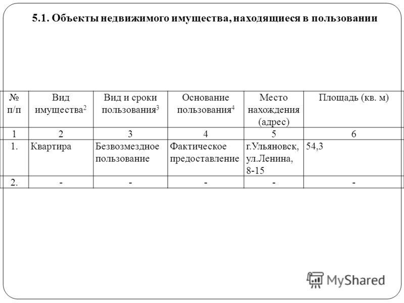 п/п Вид имущества 2 Вид и сроки пользования 3 Основание пользования 4 Место нахождения (адрес) Площадь (кв. м) 123456 1.КвартираБезвозмездное пользование Фактическое предоставление г.Ульяновск, ул.Ленина, 8-15 54,3 2.----- 5.1. Объекты недвижимого им