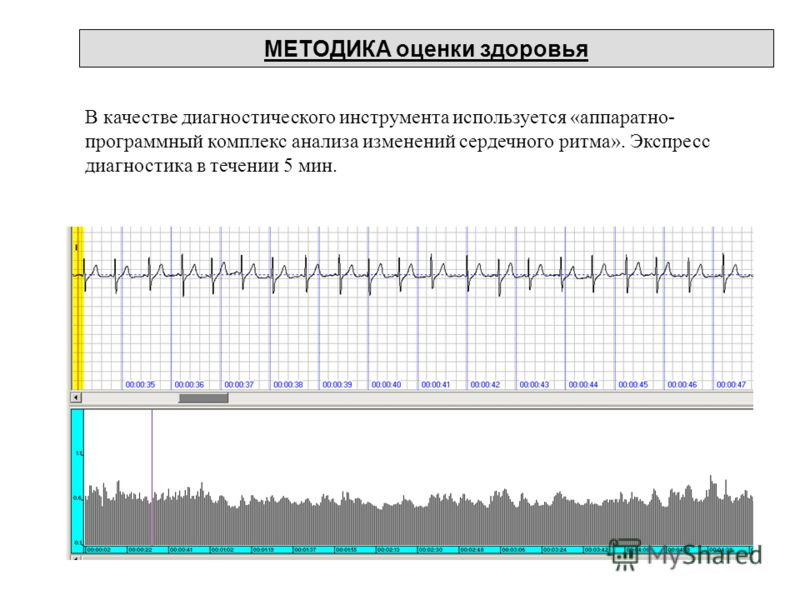 МЕТОДИКА оценки здоровья В качестве диагностического инструмента используется «аппаратно- программный комплекс анализа изменений сердечного ритма». Экспресс диагностика в течении 5 мин.