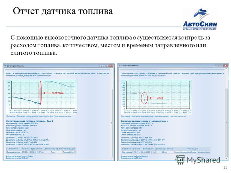 Отчет датчика топлива 11 С помощью высокоточного датчика топлива осуществляется контроль за расходом топлива, количеством, местом и временем заправленного или слитого топлива.