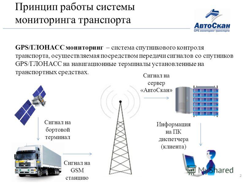 Принцип работы системы мониторинга транспорта 2 GPS/ГЛОНАСС мониторинг – система спутникового контроля транспорта, осуществляемая посредством передачи сигналов со спутников GPS/ГЛОНАСС на навигационные терминалы установленные на транспортных средства