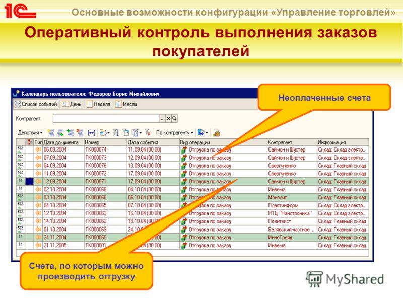 Основные возможности конфигурации «Управление торговлей» Оперативный контроль выполнения заказов покупателей Счета, по которым можно производить отгрузку Неоплаченные счета