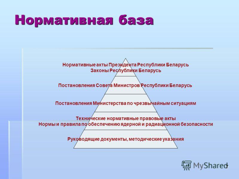 7 Нормативная база Нормативные акты Президента Республики Беларусь Законы Республики Беларусь Постановления Совета Министров Республики Беларусь Постановления Министерства по чрезвычайным ситуациям Технические нормативные правовые акты Нормы и правил
