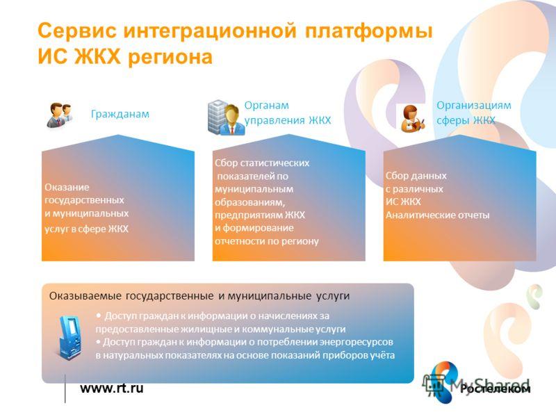 www.rt.ru Сервис интеграционной платформы ИС ЖКХ региона Оказываемые государственные и муниципальные услуги Доступ граждан к информации о начислениях за предоставленные жилищные и коммунальные услуги Доступ граждан к информации о потреблении энергоре
