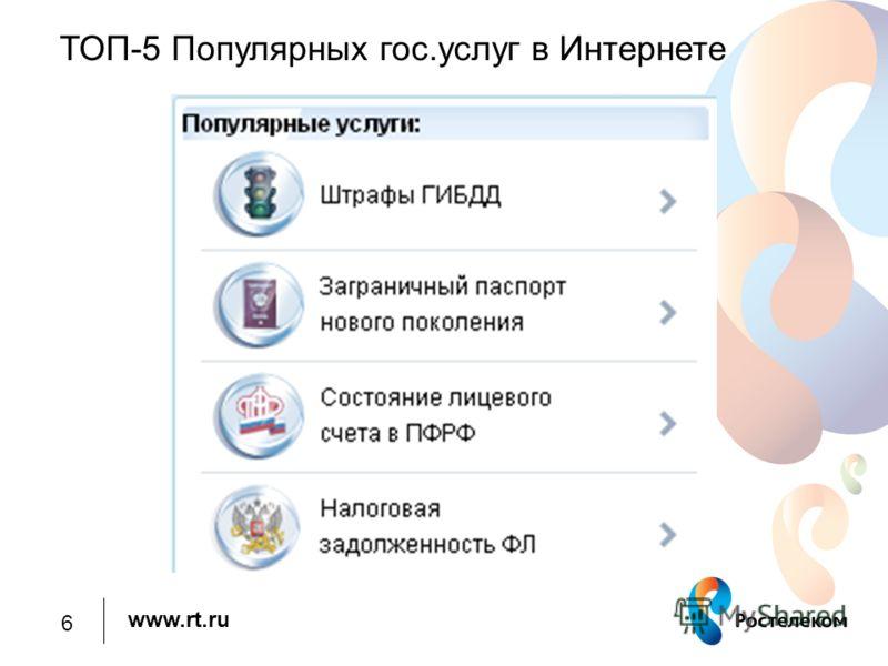 www.rt.ru ТОП-5 Популярных гос.услуг в Интернете 6