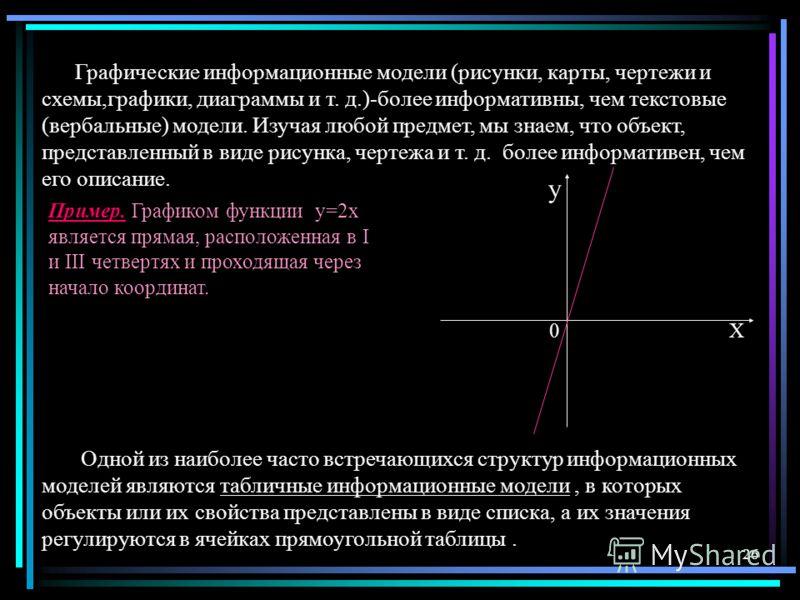 25 6 Установите соответствие между задачей и её математической моделью: 1) Рассчитать площадь земельного участка 2)За какое время велосипедист до- едет до деревни, если будет ехать с максимальной для него скоростью ? 3)Из предложенных пружин выбрать