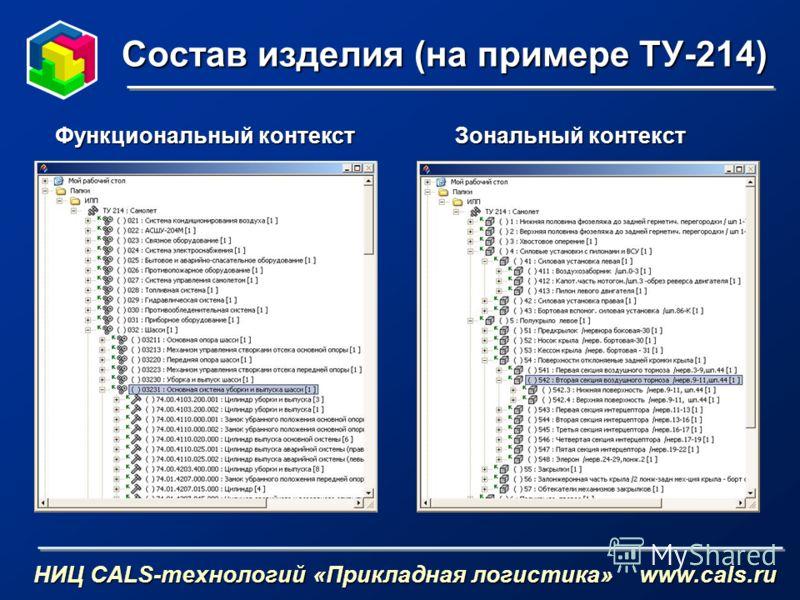 Состав изделия (на примере ТУ-214) Функциональный контекстЗональный контекст НИЦ CALS-технологий «Прикладная логистика» www.cals.ru