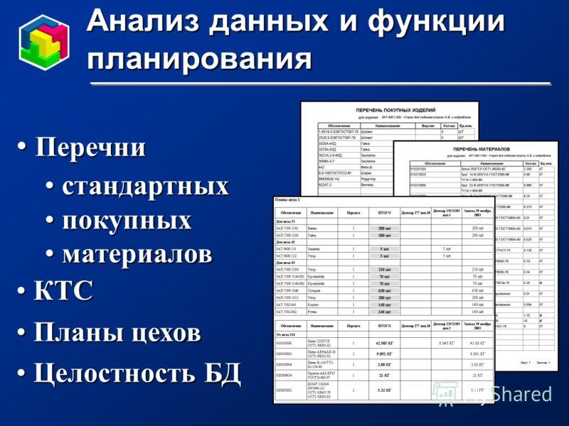 Анализ данных и функции планирования Перечни Перечни стандартных стандартных покупных покупных материалов материалов КТС КТС Планы цехов Планы цехов Целостность БД Целостность БД
