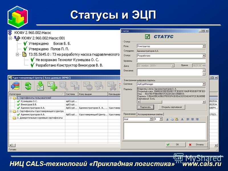 Статусы и ЭЦП * Статусы и ЭЦП НИЦ CALS-технологий «Прикладная логистика» www.cals.ru