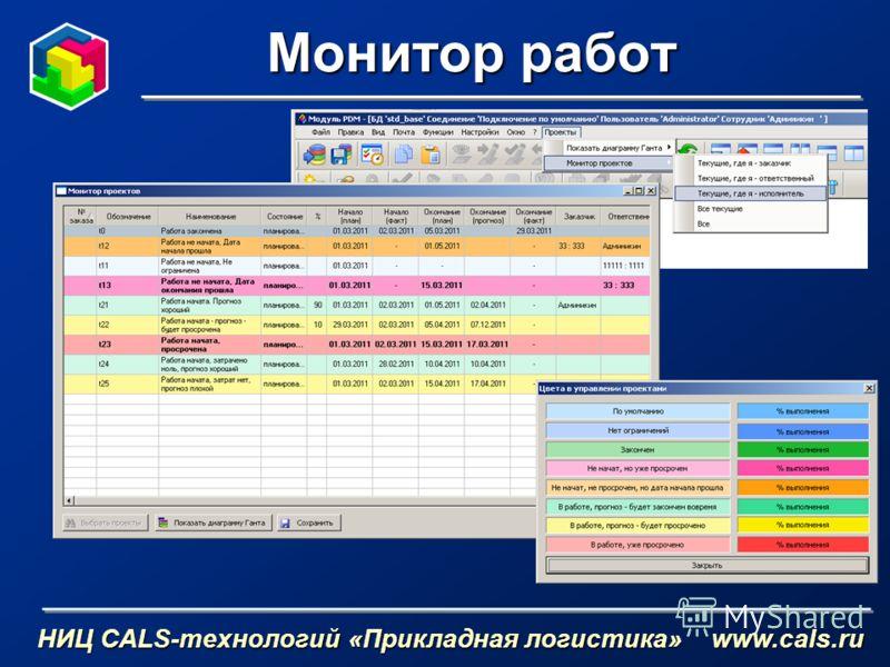 Монитор работ НИЦ CALS-технологий «Прикладная логистика» www.cals.ru