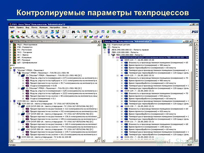 Контролируемые параметры техпроцессов 1.Текст 2. ФФФ 3. ваываыв