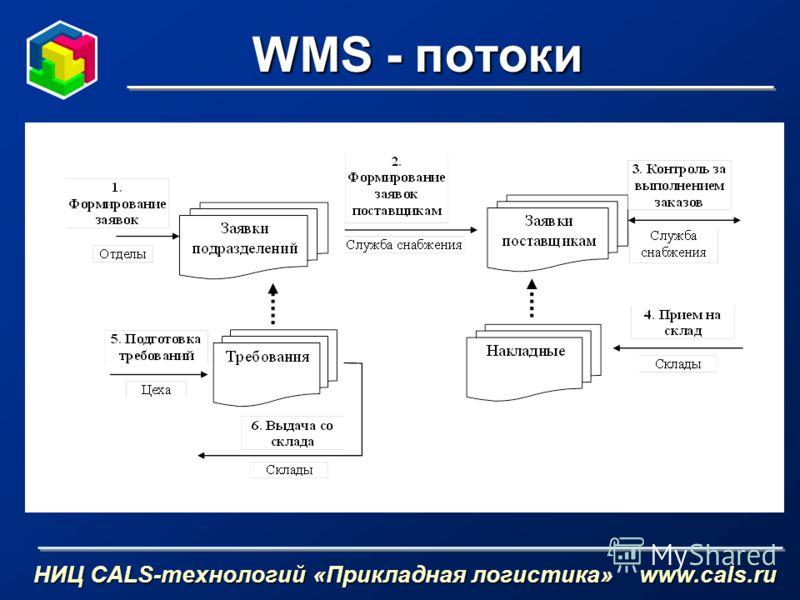WMS - потоки НИЦ CALS-технологий «Прикладная логистика» www.cals.ru