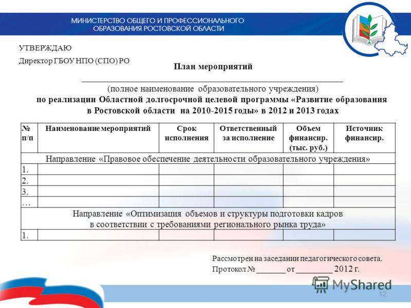 12 План мероприятий _________________________________________________________ (полное наименование образовательного учреждения) по реализации Областной долгосрочной целевой программы «Развитие образования в Ростовской области на 2010-2015 годы» в 201