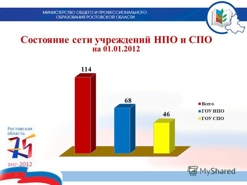 2 Состояние сети учреждений НПО и СПО на 01.01.2012