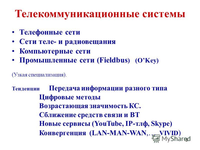 5 Телекоммуникационные системы Телефонные сети Сети теле- и радиовещания Компьютерные сети Промышленные сети (Fieldbus ) (OKey) (Узкая специализация). Тенденции Передача информации разного типа Цифровые методы Возрастающая значимость КС. Сближение ср