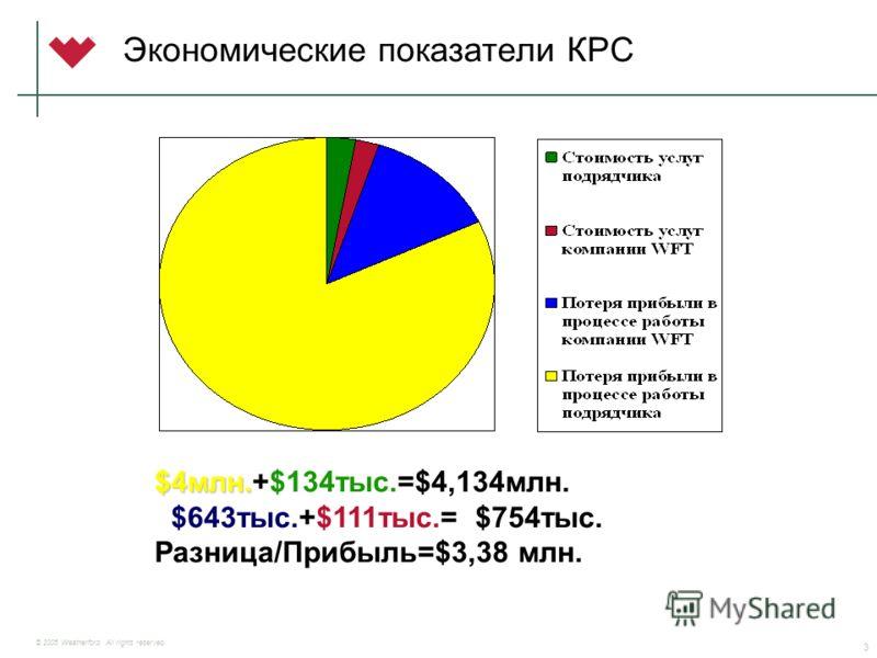 © 2006 Weatherford. All rights reserved. 2 Наши локации Nefteyugansk Nyagan Noyabrsk Usinsk 2006 существующие 2007 планируемые Регионы