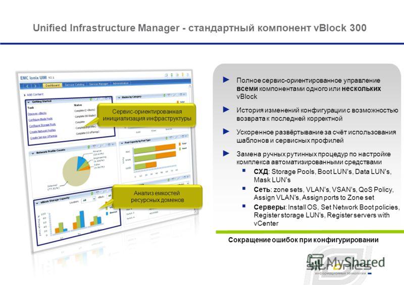 Unified Infrastructure Manager - стандартный компонент vBlock 300 Полное сервис-ориентированное управление всеми компонентами одного или нескольких vBlock История изменений конфигурации c возможностью возврата к последней корректной Ускоренное развёр