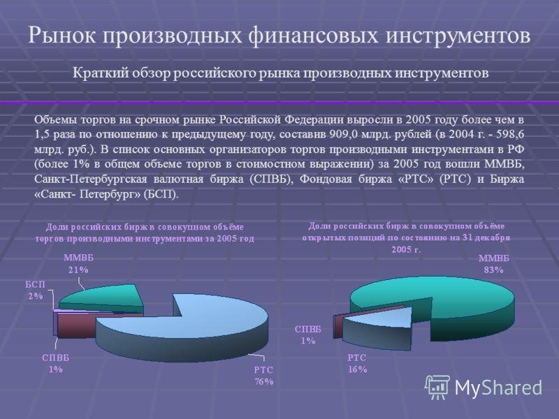 Рынок производных финансовых инструментов Краткий обзор российского рынка производных инструментов Объемы торгов на срочном рынке Российской Федерации выросли в 2005 году более чем в 1,5 раза по отношению к предыдущему году, составив 909,0 млрд. рубл