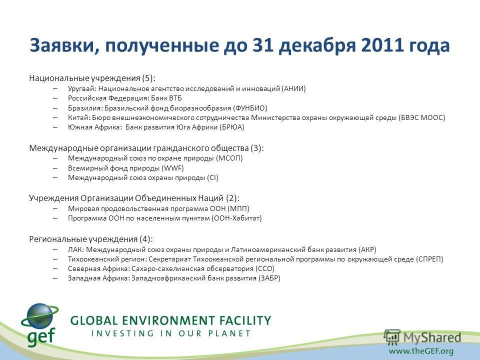 Заявки, полученные до 31 декабря 2011 года Национальные учреждения (5): – Уругвай: Национальное агентство исследований и инноваций (АНИИ) – Российская Федерация: Банк ВТБ – Бразилия: Бразильский фонд биоразнообразия (ФУНБИО) – Китай: Бюро внешнеэконо