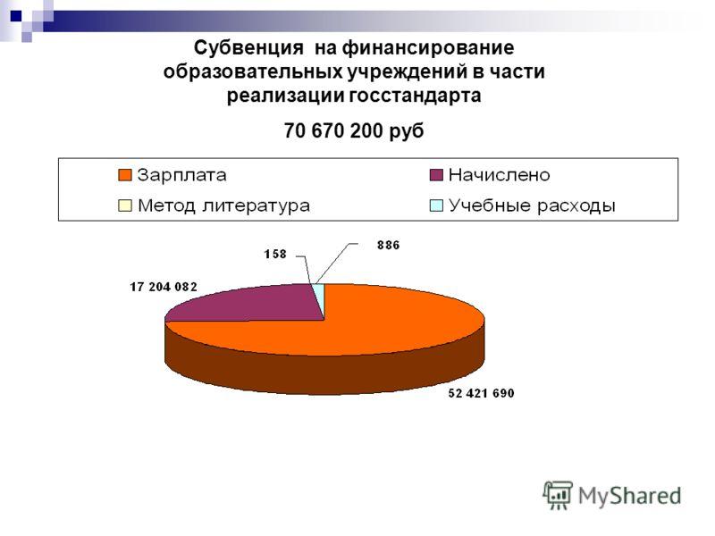 Субвенция на финансирование образовательных учреждений в части реализации госстандарта 70 670 200 руб