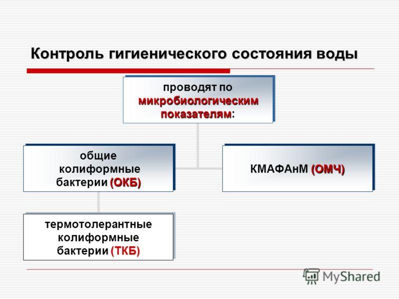 Контроль гигиенического состояния воды микробиологическим показателям проводят по микробиологическим показателям: общие колиформные (ОКБ) бактерии (ОКБ) термотолерантные колиформные (ТКБ) бактерии (ТКБ) (ОМЧ) КМАФАнМ (ОМЧ)