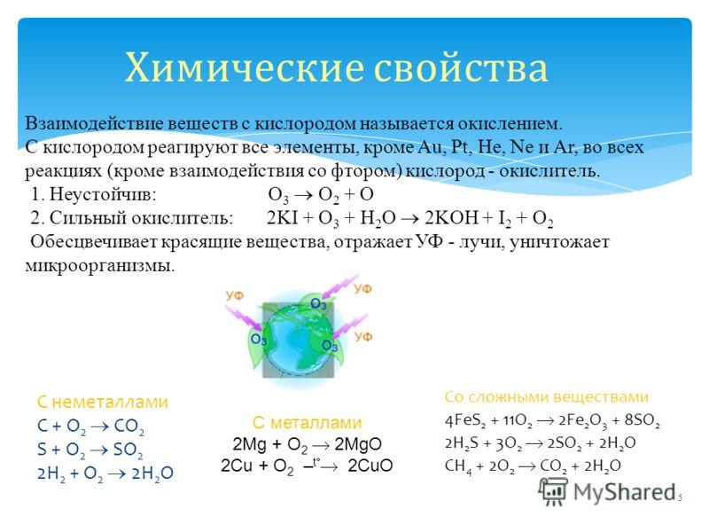 С неметаллами C + O 2 CO 2 S + O 2 SO 2 2H 2 + O 2 2H 2 O 5 Химические свойства Со сложными веществами 4FeS 2 + 11O 2 2Fe 2 O 3 + 8SO 2 2H 2 S + 3O 2 2SO 2 + 2H 2 O CH 4 + 2O 2 CO 2 + 2H 2 O С металлами 2Mg + O 2 2MgO 2Cu + O 2 – t 2CuO Взаимодействи