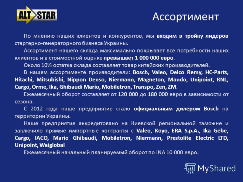 Ассортимент По мнению наших клиентов и конкурентов, мы входим в тройку лидеров стартерно-генераторного бизнеса Украины. Ассортимент нашего склада максимально покрывает все потребности наших клиентов и в стоимостной оценке превышает 1 000 000 евро. Ок