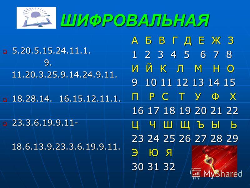 ШИФРОВАЛЬНАЯ ШИФРОВАЛЬНАЯ 5.20.5.15.24.11.1. 5.20.5.15.24.11.1. 9. 9. 11.20.3.25.9.14.24.9.11. 11.20.3.25.9.14.24.9.11. 18.28.14. 16.15.12.11.1. 18.28.14. 16.15.12.11.1. 23.3.6.19.9.11- 23.3.6.19.9.11- 18.6.13.9.23.3.6.19.9.11. 18.6.13.9.23.3.6.19.9.