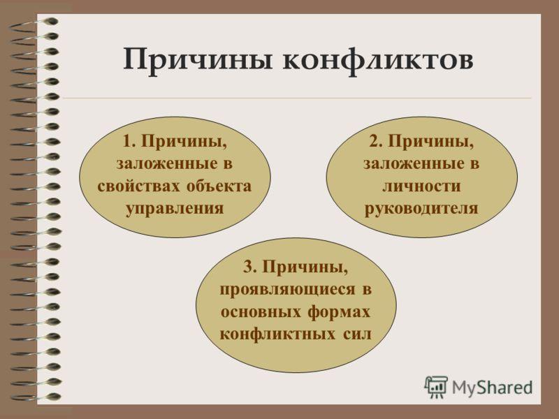 Причины конфликтов 1. Причины, заложенные в свойствах объекта управления 2. Причины, заложенные в личности руководителя 3. Причины, проявляющиеся в основных формах конфликтных сил