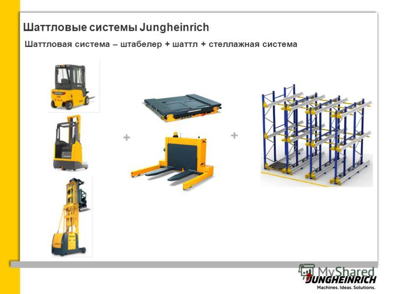 Шаттловые системы Jungheinrich Шаттловая система – штабелер + шаттл + стеллажная система + +