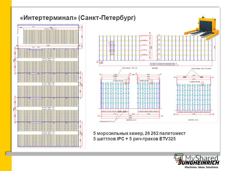 «Интертерминал» (Санкт-Петербург) 5 морозильных камер, 26 262 палетомест 5 шаттлов IPC + 5 рич-траков ETV325