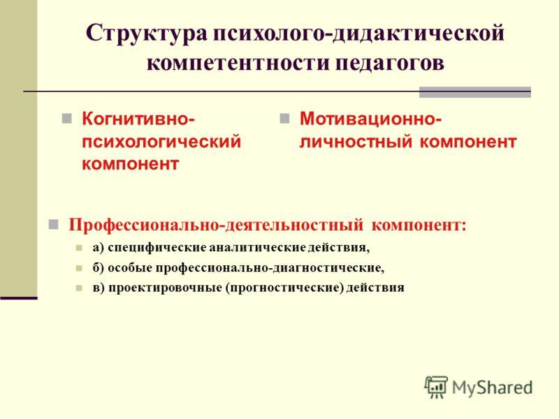 Структура психолого-дидактической компетентности педагогов Когнитивно- психологический компонент Профессионально-деятельностный компонент: а) специфические аналитические действия, б) особые профессионально-диагностические, в) проектировочные (прогнос