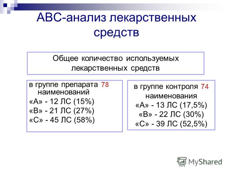 АВС-анализ медицинских услуг