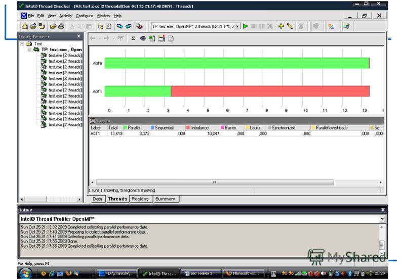 Технология параллельного программирования OpenMP: Отладка эффективности OpenMP-программ Москва, 2012 г. 35 из 44