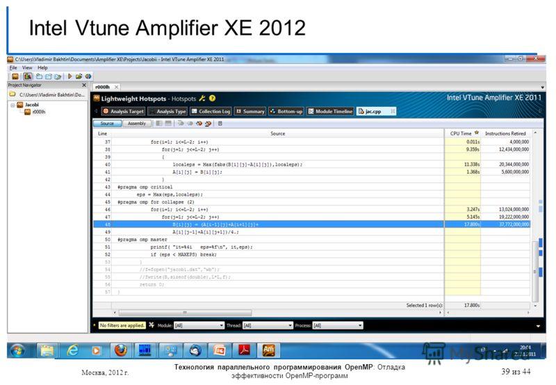 Технология параллельного программирования OpenMP: Отладка эффективности OpenMP-программ Москва, 2012 г. 39 из 44 Intel Vtune Amplifier XE 2012