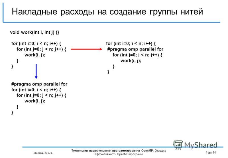 Технология параллельного программирования OpenMP: Отладка эффективности OpenMP-программ Москва, 2012 г. 4 из 44 Накладные расходы на создание группы нитей void work(int i, int j) {} for (int i=0; i < n; i++) { for (int j=0; j < n; j++) { work(i, j);