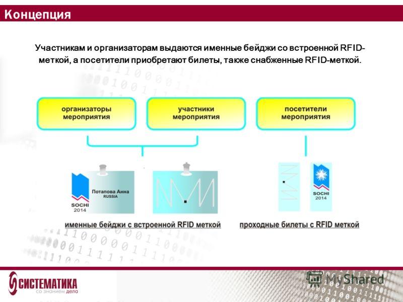 Концепция Участникам и организаторам выдаются именные бейджи со встроенной RFID- меткой, а посетители приобретают билеты, также снабженные RFID-меткой.