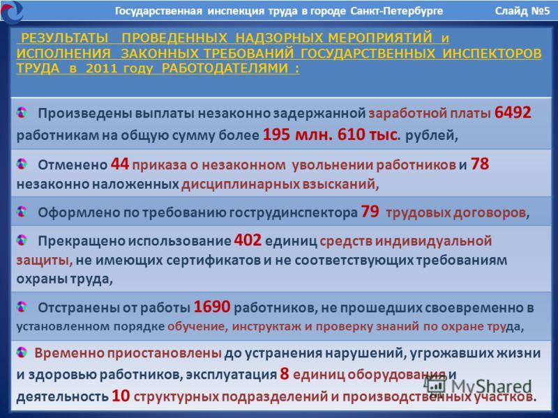 РЕЗУЛЬТАТЫ ПРОВЕДЕННЫХ НАДЗОРНЫХ МЕРОПРИЯТИЙ и ИСПОЛНЕНИЯ ЗАКОННЫХ ТРЕБОВАНИЙ ГОСУДАРСТВЕННЫХ ИНСПЕКТОРОВ ТРУДА в 2011 году РАБОТОДАТЕЛЯМИ : Произведены выплаты незаконно задержанной заработной платы 6492 работникам на общую сумму более 195 млн. 610