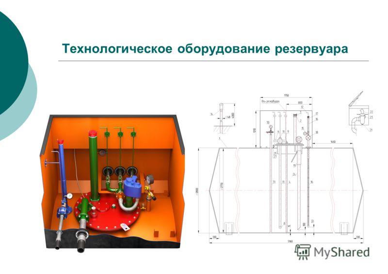 Технологическое оборудование резервуара