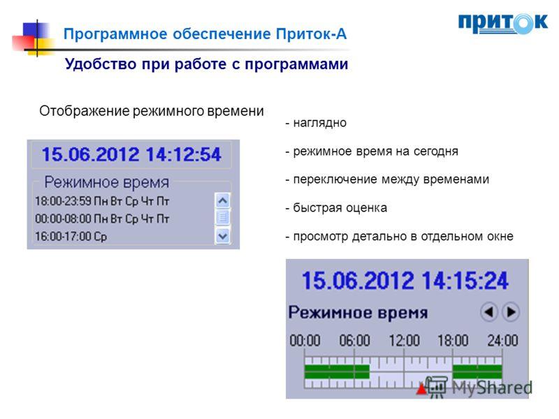 Программное обеспечение Приток-А Удобство при работе с программами Отображение режимного времени - наглядно - режимное время на сегодня - переключение между временами - быстрая оценка - просмотр детально в отдельном окне