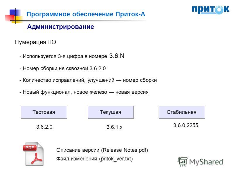 Программное обеспечение Приток-А Администрирование Нумерация ПО ТестоваяТекущаяСтабильная 3.6.2.0 3.6.1.х 3.6.0.2255 Описание версии (Release Notes.pdf) Файл изменений (pritok_ver.txt) - Используется 3-я цифра в номере 3.6.N - Номер сборки не сквозно
