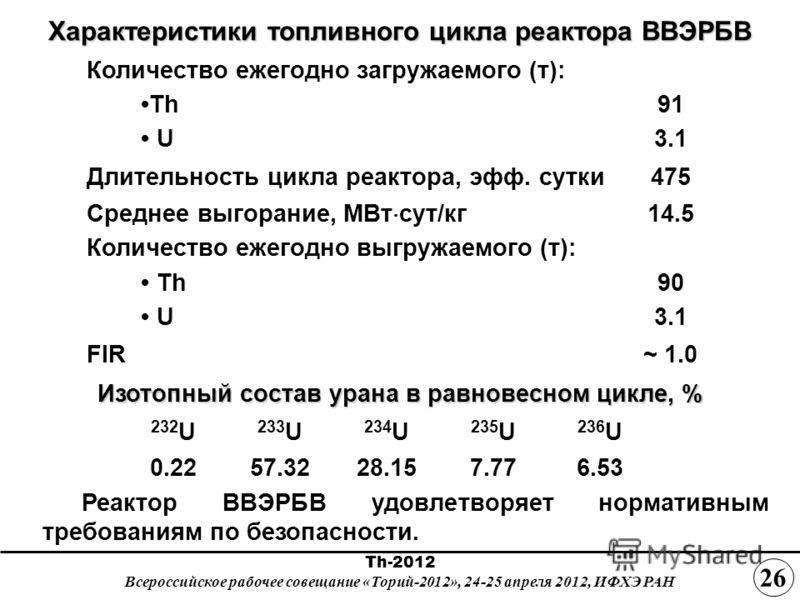 Характеристики топливного цикла реактора ВВЭРБВ Количество ежегодно загружаемого (т): Th91 U3.1 Длительность цикла реактора, эфф. сутки475 Среднее выгорание, МВт сут/кг 14.5 Количество ежегодно выгружаемого (т): Th90 U3.1 FIR~ 1.0 Изотопный состав ур