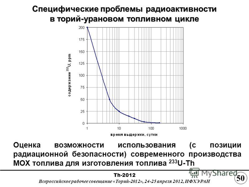 Специфические проблемы радиоактивности в торий-урановом топливном цикле Оценка возможности использования (с позиции радиационной безопасности) современного производства МОХ топлива для изготовления топлива 233 U-Th Th-2012 Всероссийское рабочее совещ